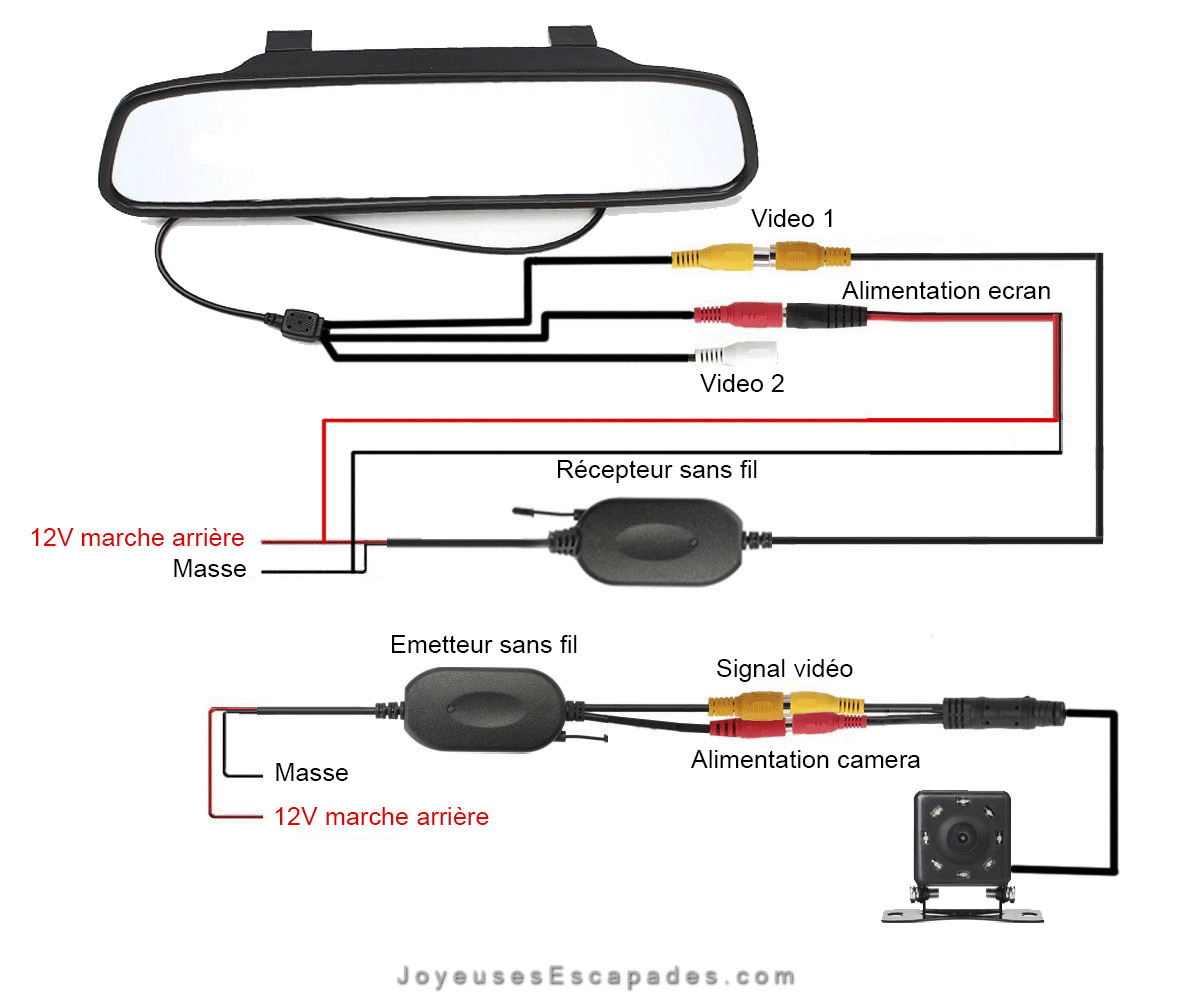 Rear Camera Wiring Diagram Another Blog About 2005 Audi A6 Radio Fuse Box Tuto Installer Une Cam U00e9ra De Recul Sur Son Fourgon Les Backup Look Right For 2015 Ford F 150